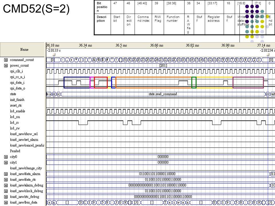 CMD52(S=2) Bit position 47 46 [45:40] 39 [38:36] 35 34 [33:17] 16